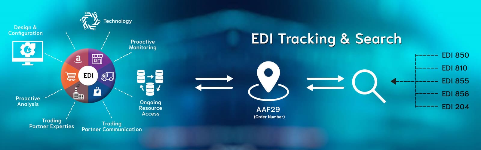 EDI-Tracking-And-Search