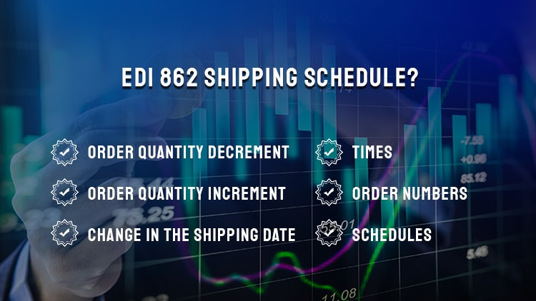 EDI 862 Shipping Schedule