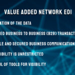 Value Added Network EDI