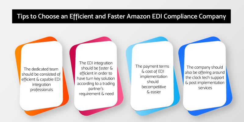 Amazon-EDI-Compliance-Company